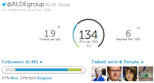 @ALDEgroup