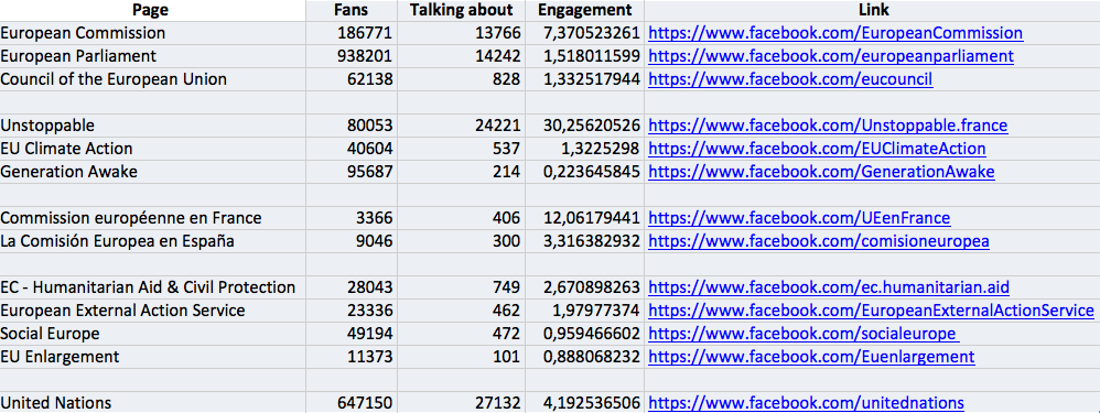 benchmark_engagement_facebook