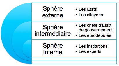 spheres__discours_communication