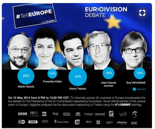 infographie_tellEurope