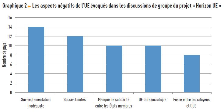 image_UE_aspects_négatifs