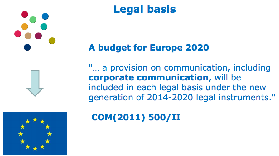 communication_corporate_legal_basis