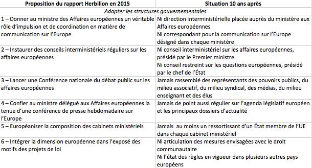 rapport_herbillon1