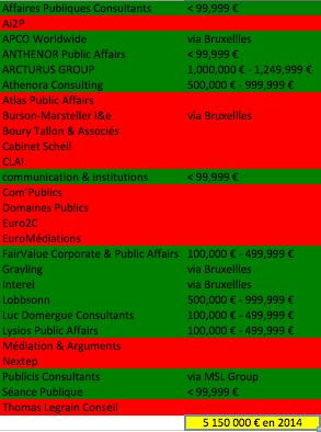 cabinets_français_lobbying_registre_transparence_UE