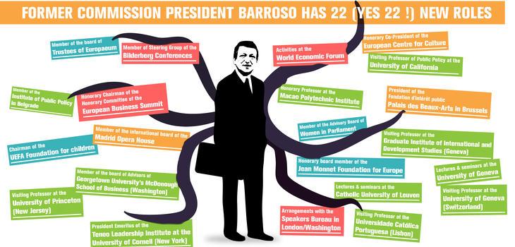 revolving_doors_barroso