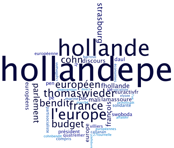 Hollande_PE_word_cloud