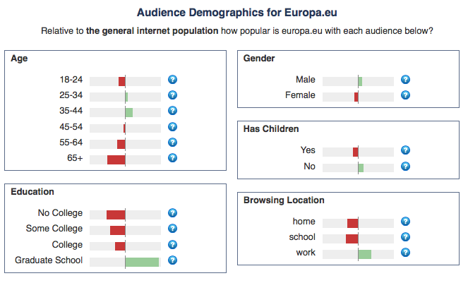 audience_demographics