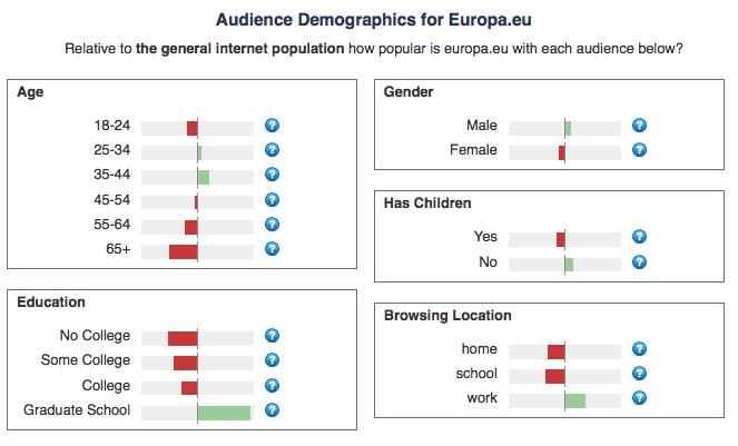 audience_demographics