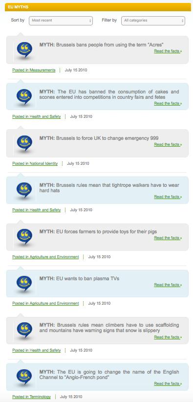 EU_myths