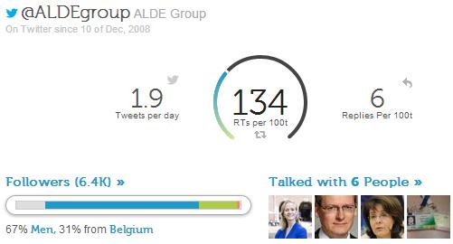 @ALDEgroup
