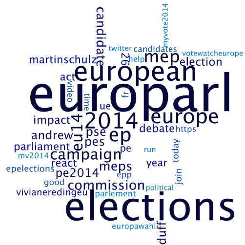 wordcloud_ep2014