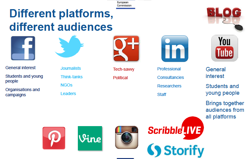 EC_social_media_plateforms_audiences