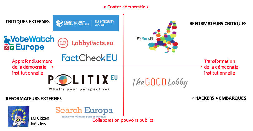 cartographie_civic_tech_europeenne