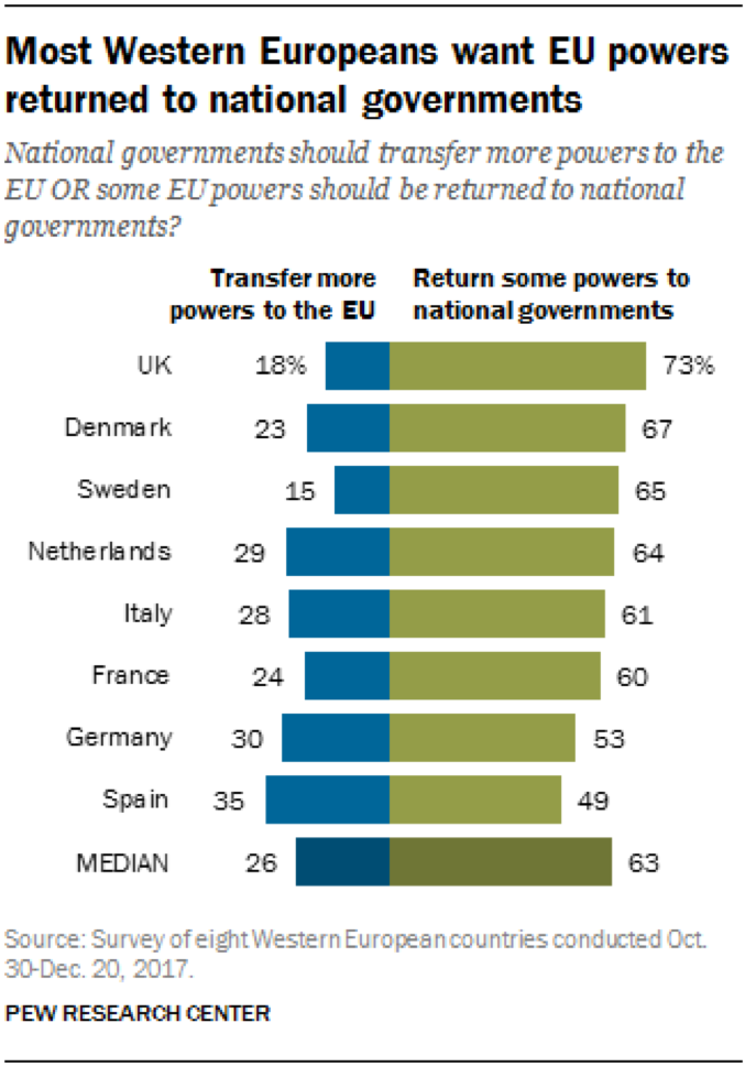 Pew_Research_Center_return_national_government