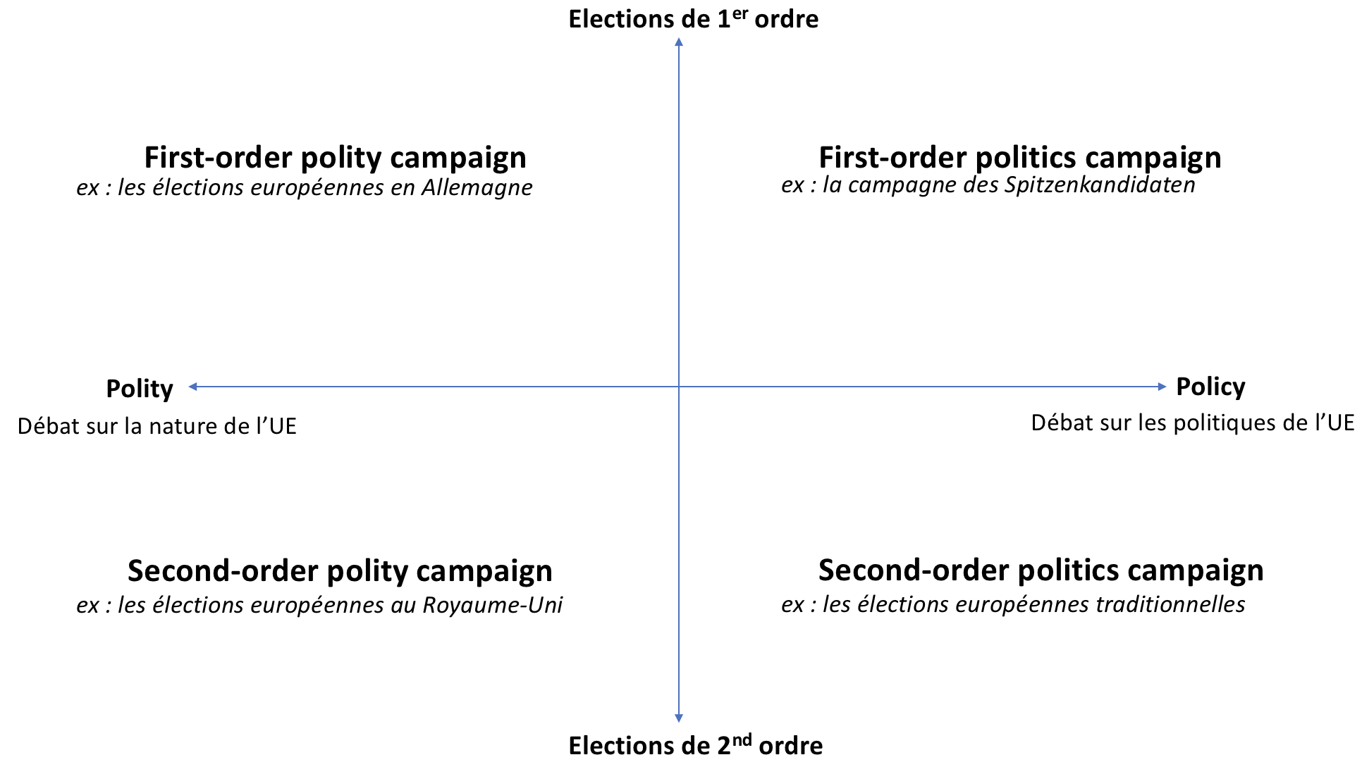 schema_types_elections_europeennes