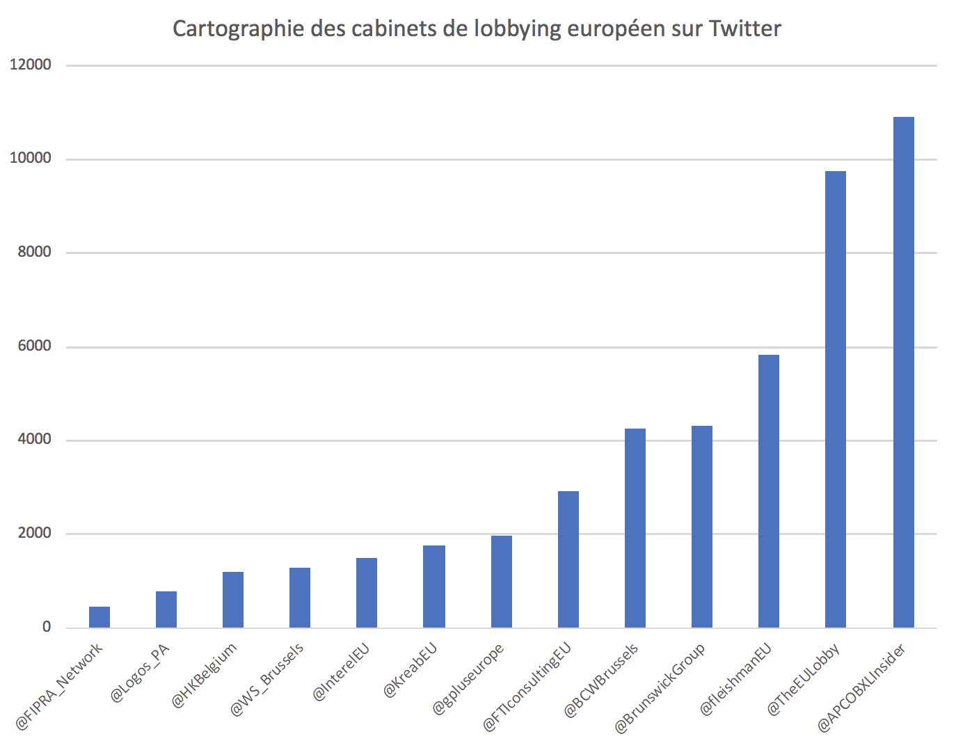 cabinets_lobbying_europe_twitter
