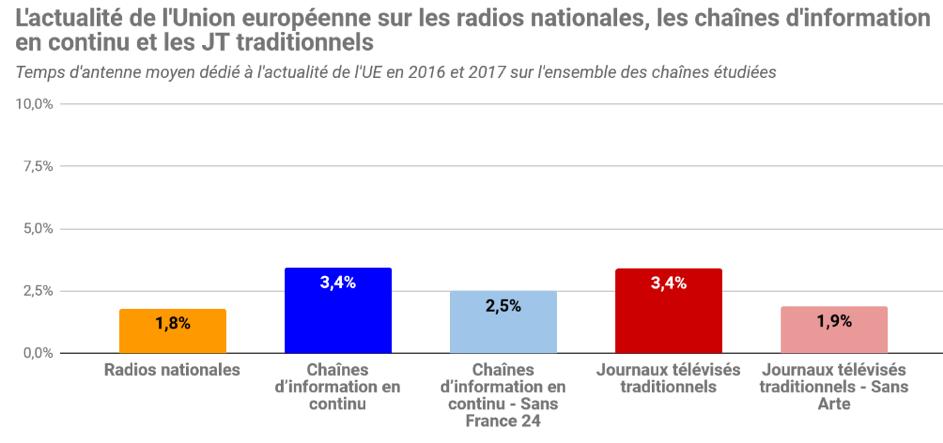 actualités_UE_radios_televisions