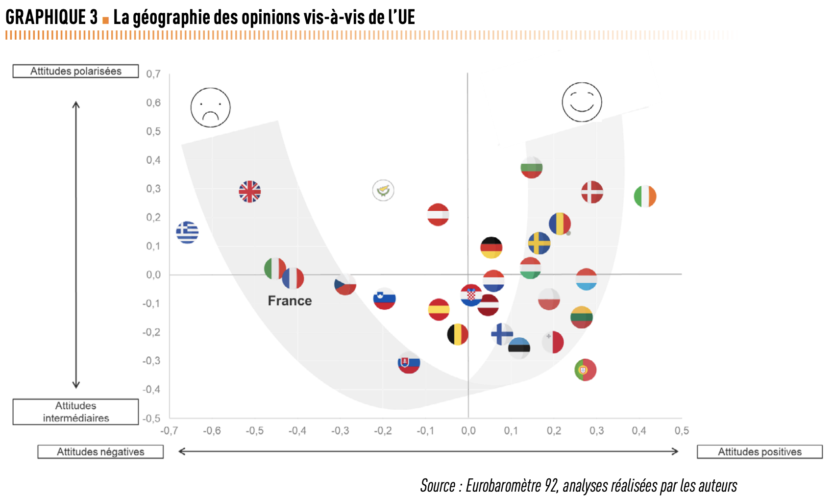 geographies_opinions_europe